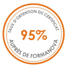 Taux d'obtention du certificat 95%